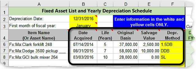 Fixed Asset Yearly Depreciation