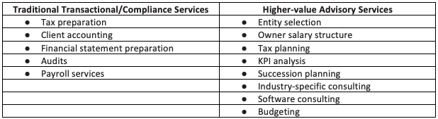 traditional firm services
