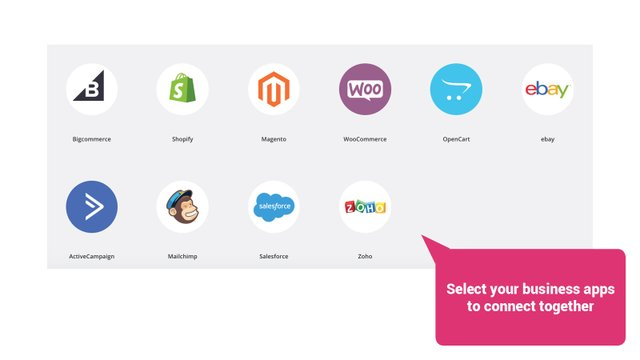 Select Your Business Apps