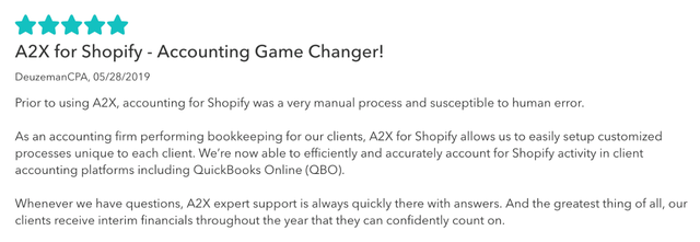 First Look: A2X for Shopify - insightfulaccountant com