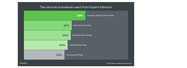 Services_from_Advisors