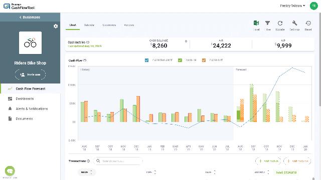 CashFlowTool - Chart Forecast
