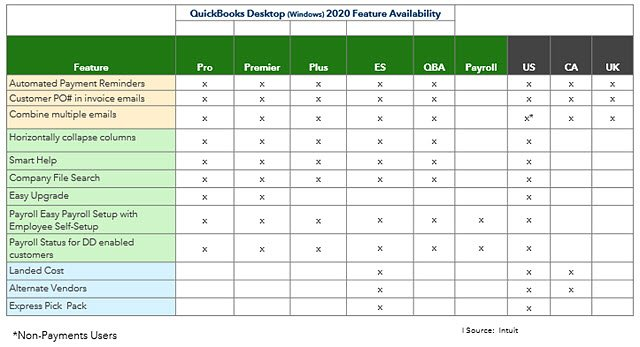 QBDT-2020_Feature-summary-table