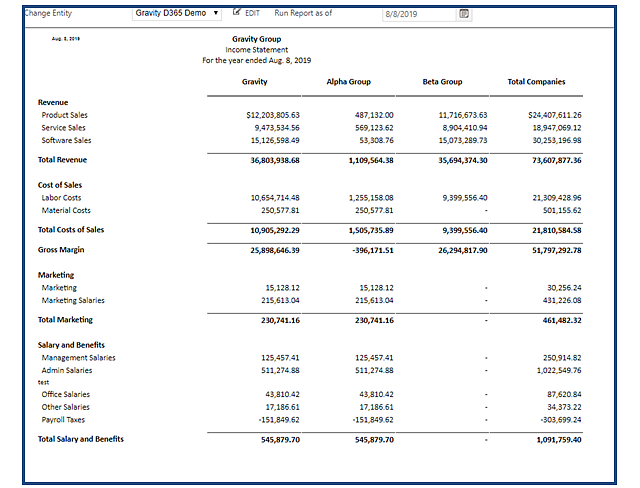 Gravity_multi-entity_financial-reporting