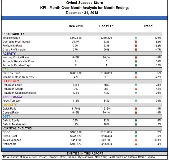 QvinciV2_KPI-reporting