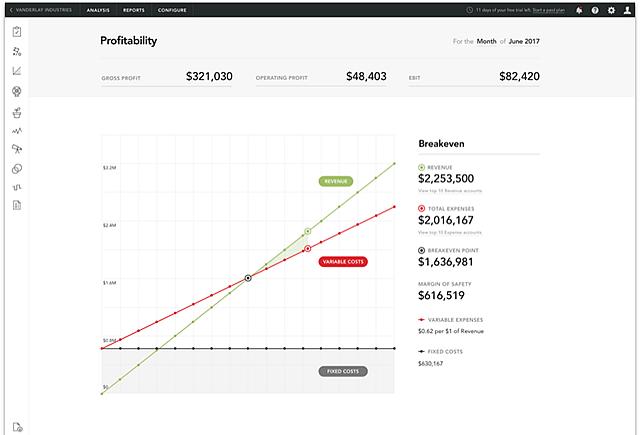 Fathom_05-profitability