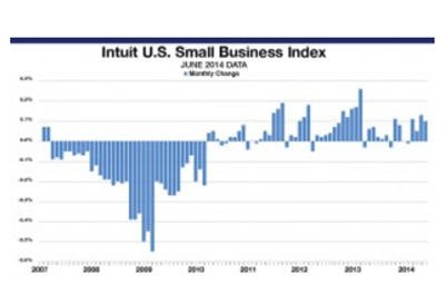 June 2014 Intuit Business Index.jpg