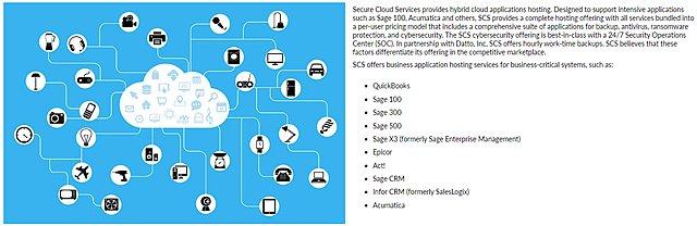 SCS_services