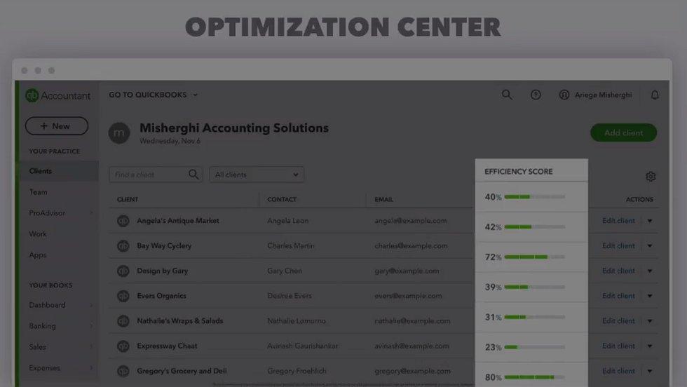 Optimization_center_summary-01
