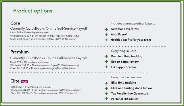 Payroll-changes_2019-2020