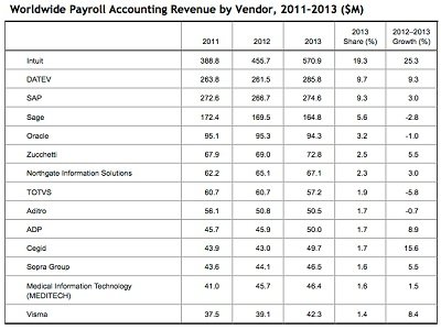 payroll graphic 400.jpg