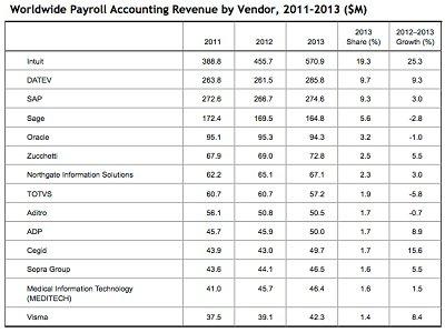 payroll graphic 400.jpg