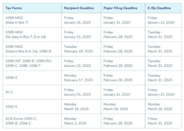 tax form deadlines