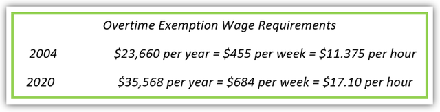 Minimum Wage Exemption Rates Large.png