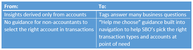 QBO-tags_Intuit-Revised_Chart