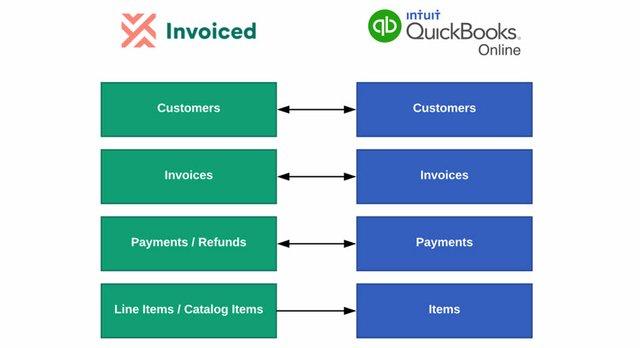 Invoiced_FL_09