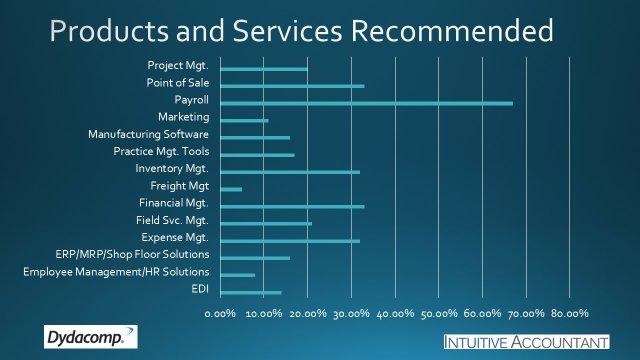 prod & serv slide 2.jpg