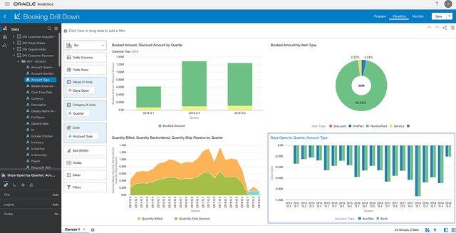 Oracle Analytics Cloud & Autonomous Data Warehouse