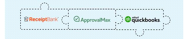 ApprovalMax_ReceiptBank_QBO-TechStak