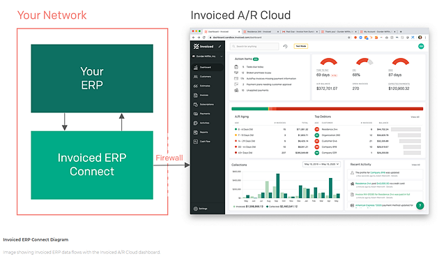 Invoiced_ERP-connect