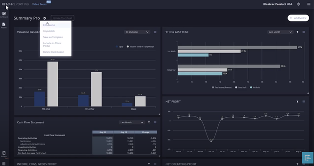 Reach-reporting_Dashboards