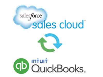 Salesforce for QuickBooks