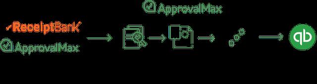 Bill workflow efficiency article_image.png
