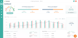 Smansha Portal: Cash Flow Forecasting Dashboard