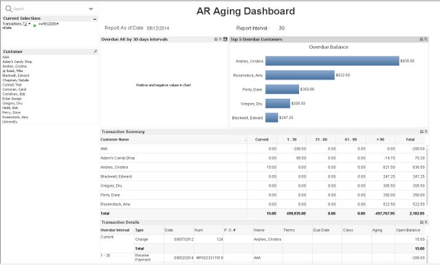 QQBAR - A/R Aging Dashboard