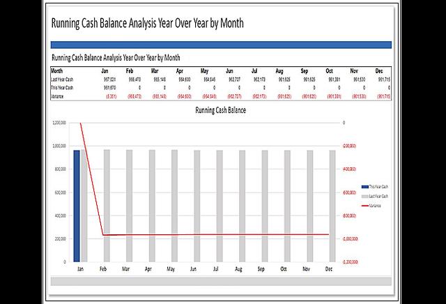 Cash-basis-analysis.png