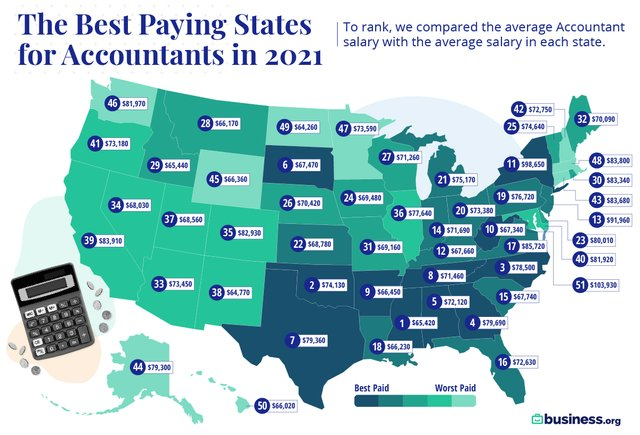 BORG_Best Paying States for Accountants_SOCIAL_Map.png