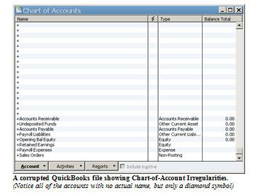 QuickBooks 'Missing Names' form of List Corruption