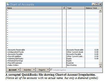 QuickBooks 'Missing Names' form of List Corruption