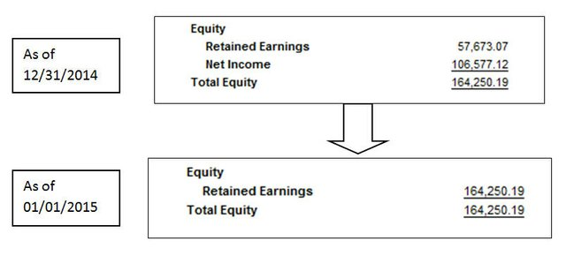 Retained Earnings 1.jpg