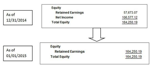Retained Earnings 1.jpg