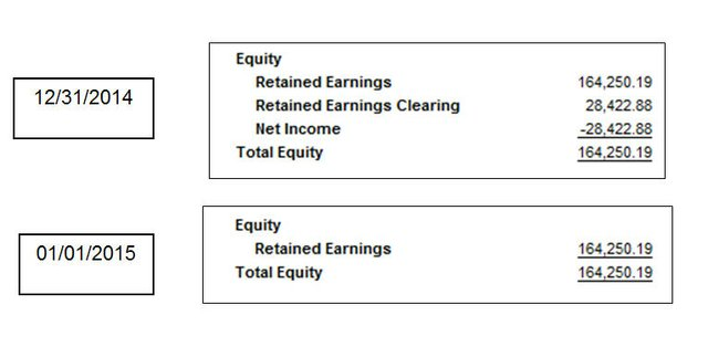 Retained Earnings 2.jpg