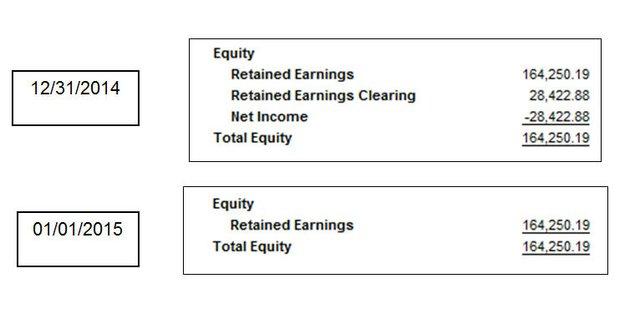 Retained Earnings 2.jpg