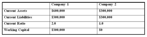 Company Comparison.jpg