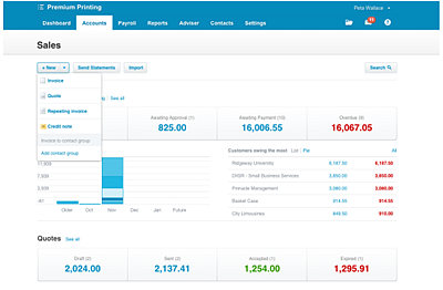 Sales Dashboard.png