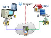 Dropbox-small.png