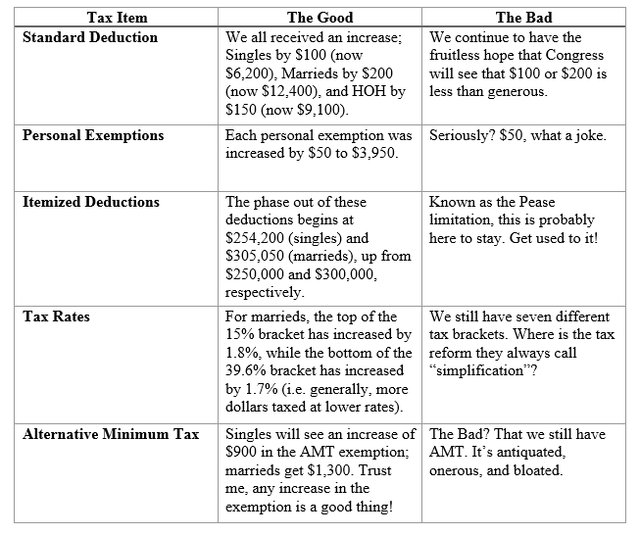 Tax Table.png