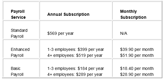Payroll Desktop Price Changes.png