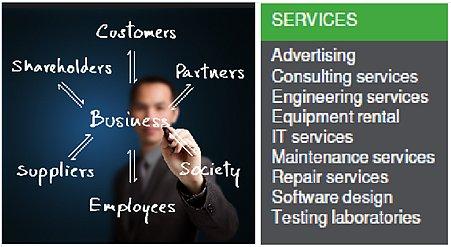 Sage X Cloud Services.png