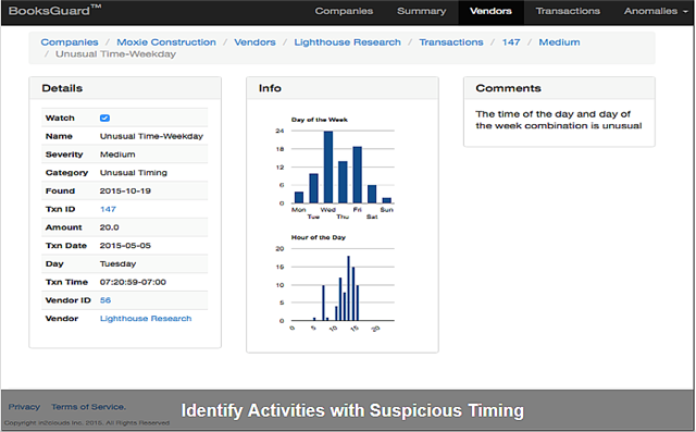 BooksGuard Suspicious Activity