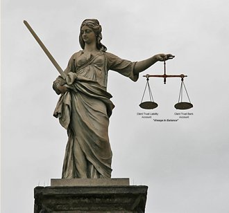 Client Trust Scales of Justice