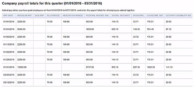 Company Payroll Totals including All Payroll Items