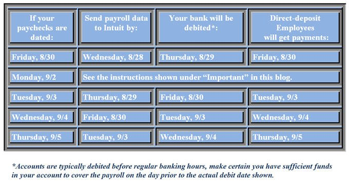 Holiday Payroll Dates for Intuit Payroll Services