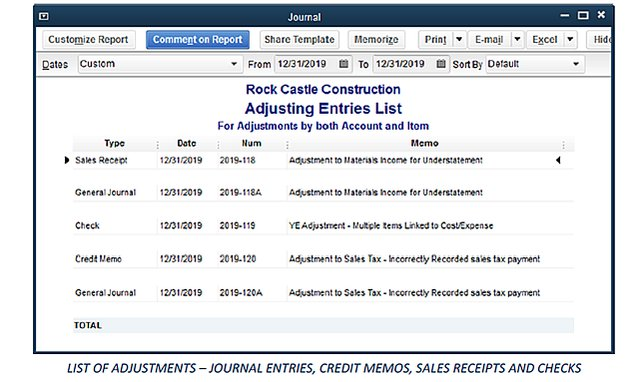 TJW Adjusting Report List of Adjustments
