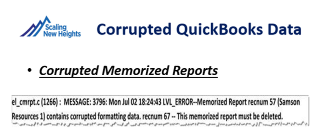 Corrupted Memorized Reports