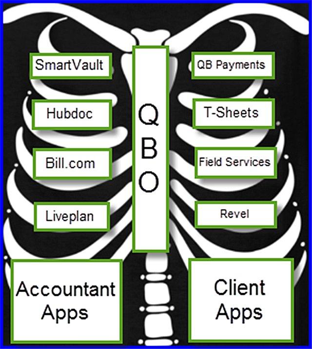 qbo backbone and ribs